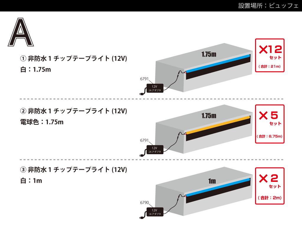 【参考価格】ビュッフェでのテープライト利用例