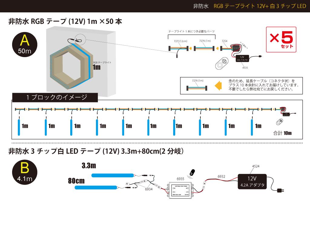【参考価格】壁面でのテープライト利用例
