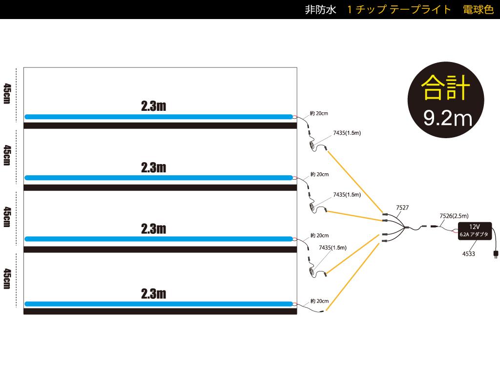【参考価格】棚への取付け用テープライト例