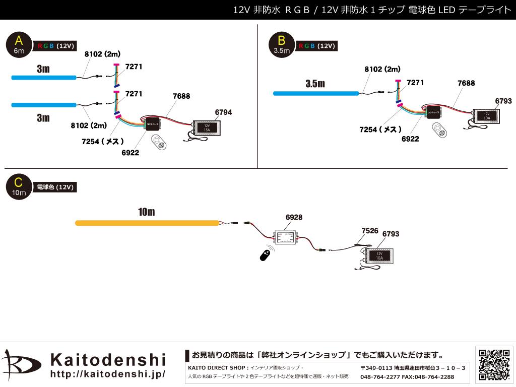 【参考価格】 非防水RGBテープ & 非防水1チップテープ